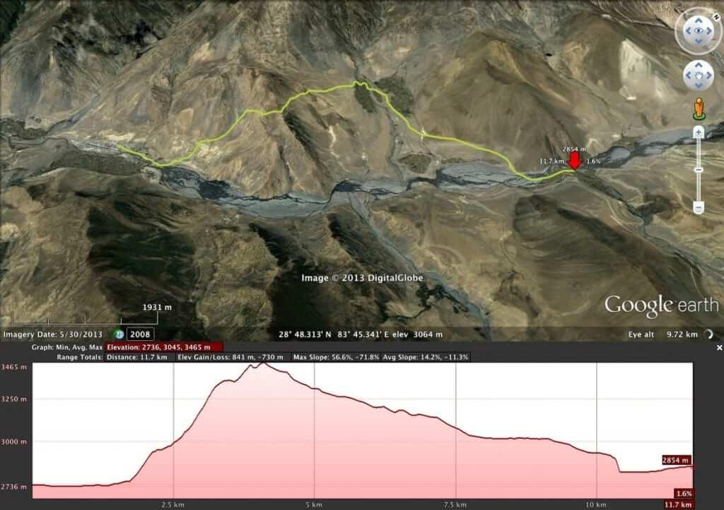 Stage 0 - Hike Jomsom - Kagbeni - 11.5km